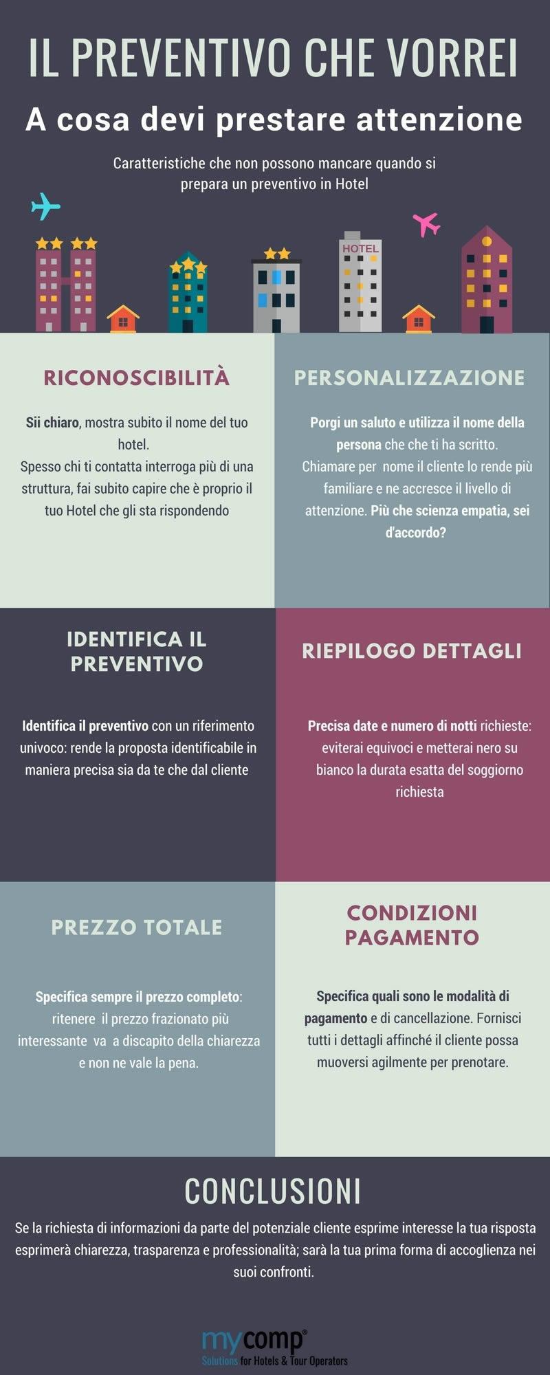 infografica-il-buon-preventivo-per-hotel